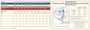 Oriole Golf Course Scorecard Front 9